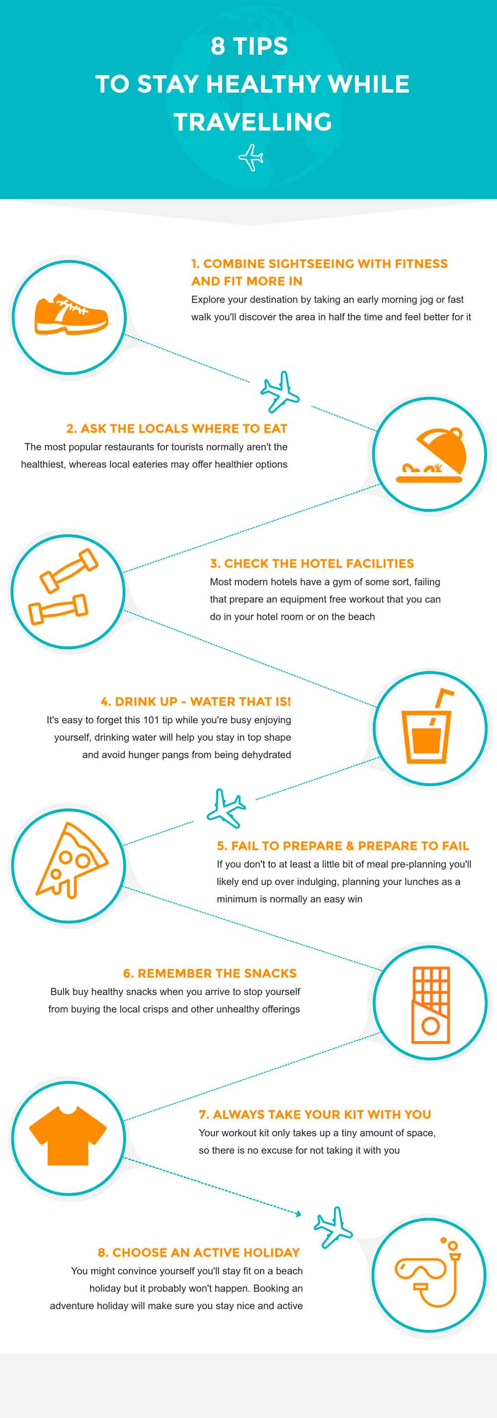 Staying healthy during travel infographic