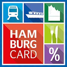 What to do in Hamburg - the Hamburg City Card