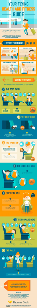 Staying healthy while flying infographic